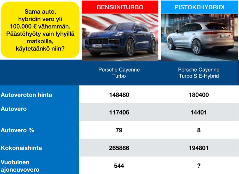 Kaasuauton Käyttövoimavero